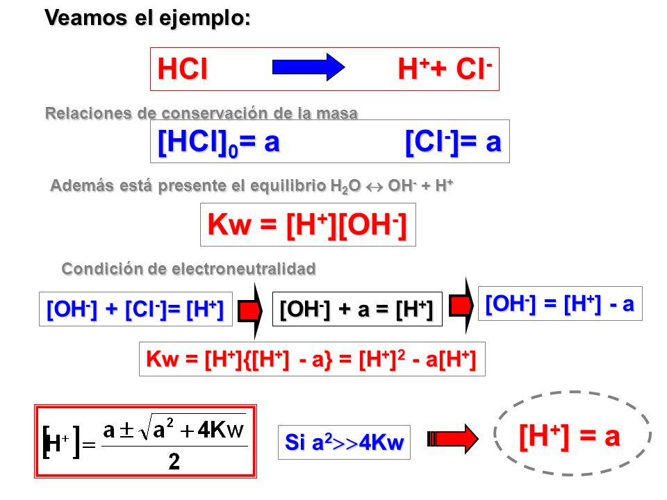HCl H++ Cl- [HCl]0= a [Cl-]= a Kw = [H+][OH-] [H+] = a